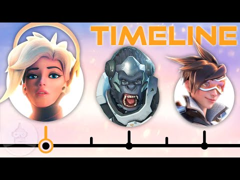 The Complete Overwatch Timeline - The Rise and Fall of Overwatch | The Leaderboard