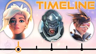 Download The Complete Overwatch Timeline - The Rise and Fall of Overwatch | The Leaderboard Mp3 and Videos