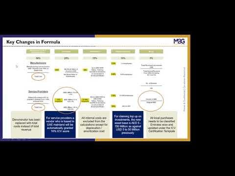 Sharjah Chamber Of Commerce & Industry (SCCI) - ICV & VAT Webinar | MBG