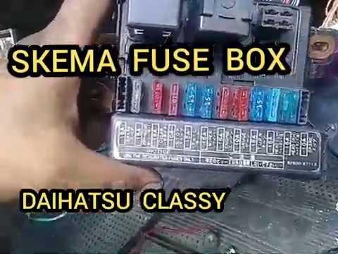 Fuse box atau skema box sikring DAIHATSU CLASSY - YouTubeYouTube