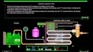 Açıklamaları bileşenleri ile birlikte,  Animasyonlu soğutma sistemi.