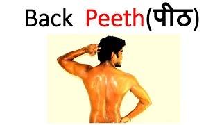 30 Human Body Parts Names in Hindi with Correct Pronunciation