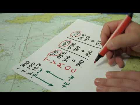 Навигация. Местоположение по трем пеленгам