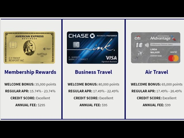 Best Business Credit Cards Comparison 2020