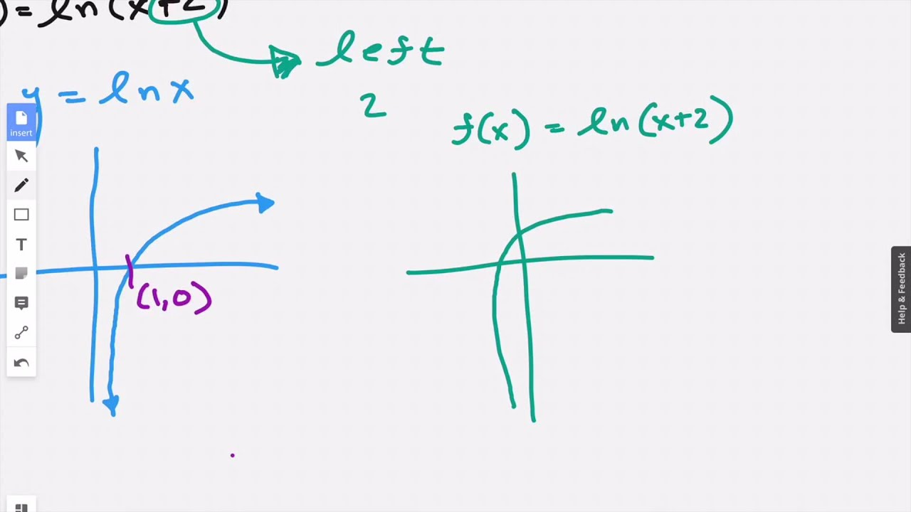 What is the domain and range of the function fx =lnx+2 - YouTube