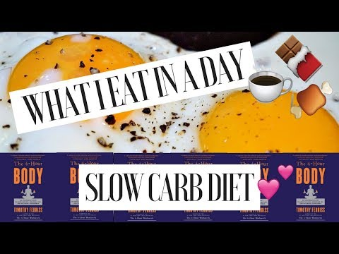 what-i-eat-in-a-day-|-slow-carb-diet