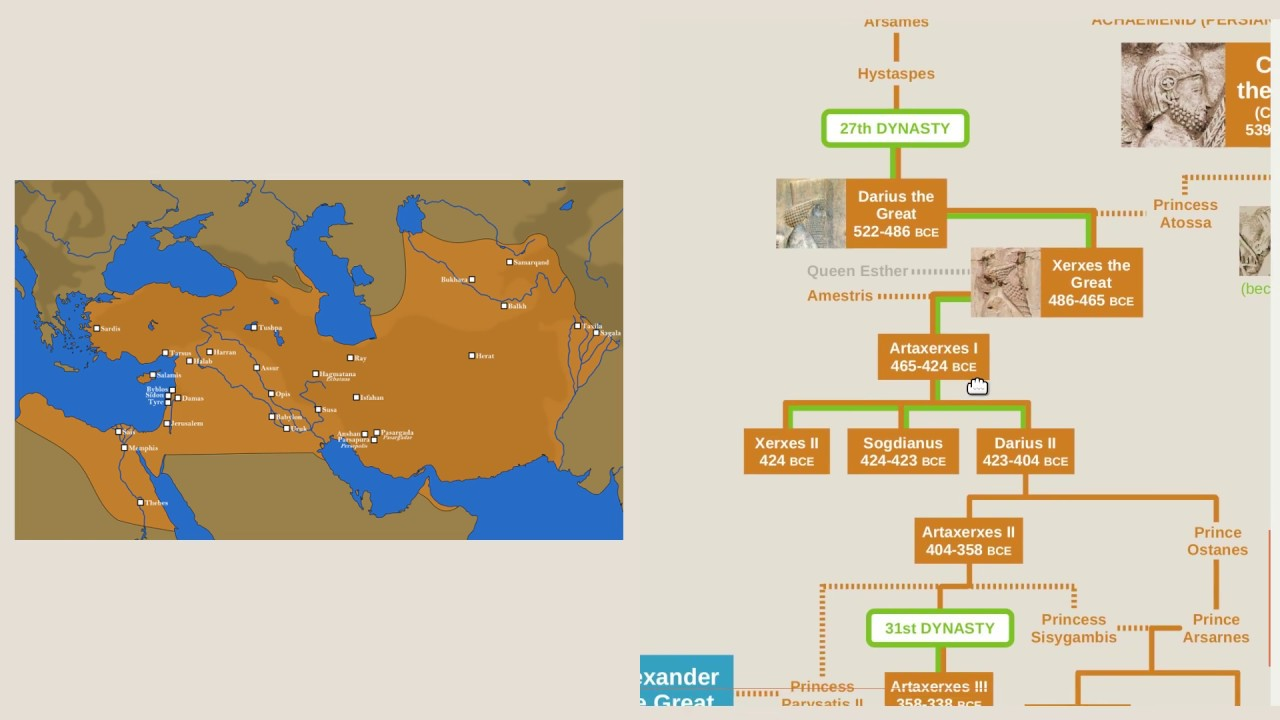 Kings Of Assyria  Babylon  U0026 Persia  Pt  2  2