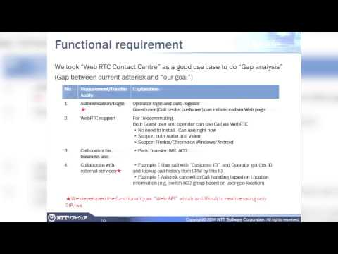 Asterisk Collaboration on Web-Functions and Adapt to Carrier - Grade Specifications - AstriCon 2014