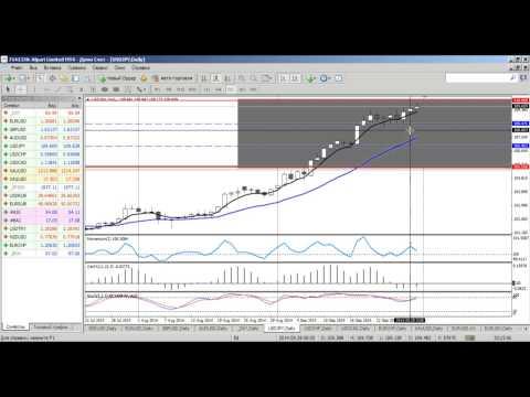 Среднесрочный анализ валютных курсов на Форекс от 30.09.2014