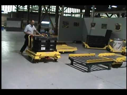 Lean Material Handling W Industrial Roller Carts Youtube