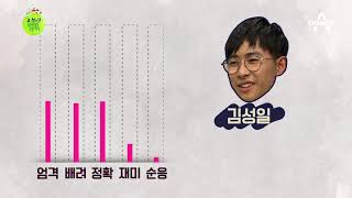 박현숙&김성일 모자의 심리검사! 충격적인 결과는?! thumbnail