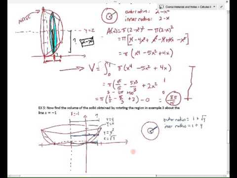 Calculus 2 - Volume with square cross sections (Example 5)
