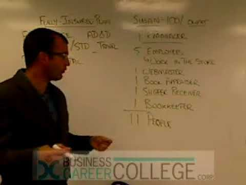 group-insurance-applications-part-2