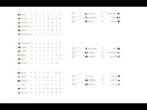 Расписание матчей чемпионата мира по футболу 2014