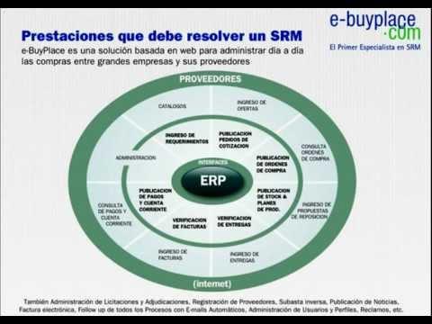 e-buyplace.com: El Primer especialista en SRM (Supplier Relationship Management)
