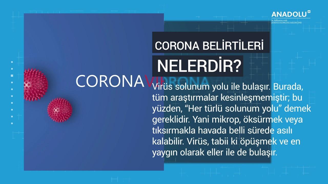 Korona Oldum 😷🤒 - Covid 19 Pozitif Sürecim Nasıl Geçti? Hangi İlaçları Kullandım?