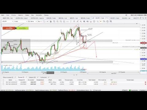 Форекс прямая трансляция электронные торги белорусская универсальная товарная биржа