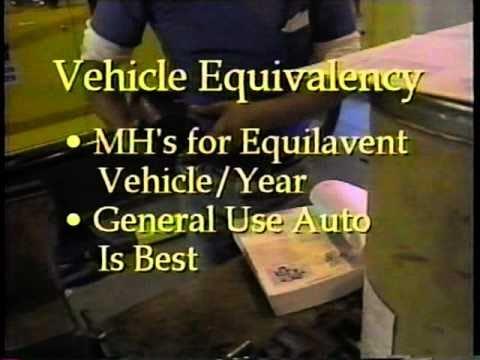 Equipment Management Systems Series: Equipment Maintenance