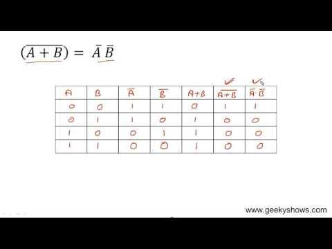 De Morgan Theorem (Hindi)