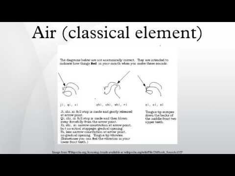 Air (classical element)