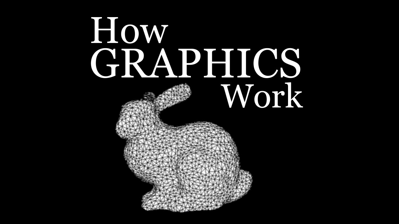 how to add graphics to youtube videos