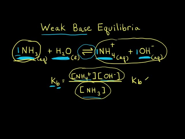 Weak base equilibria   Acids and bases   AP Chemistry   Khan Academy