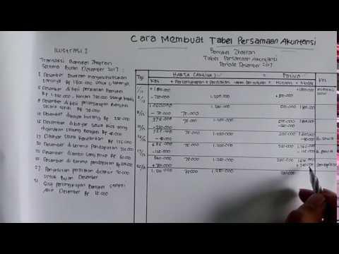 cara-membuat-tabel-persamaan-dasar-akuntansi-lengkap