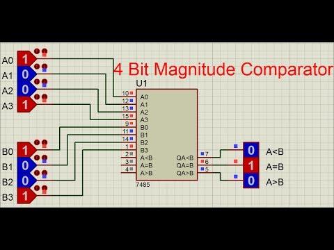 8 Bit Magnitude Comparator Logic Diagram Wiring Diagram