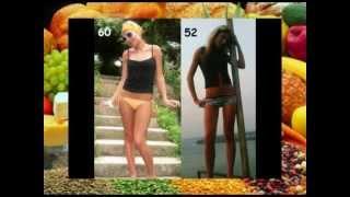 мотивация для похудения,  правильная мотивация залог хорошего похудения