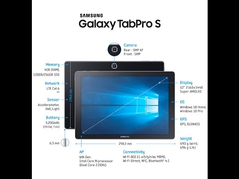 Samsung Galaxy Tab Pro S Unboxing And Review