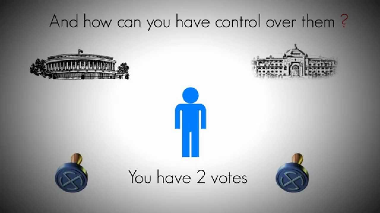 Describe the stages of the electoral process with an explanation of each individual