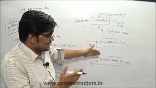 Compiler Introduction | Difference between Compiler, Interpreter, Assembler | 02