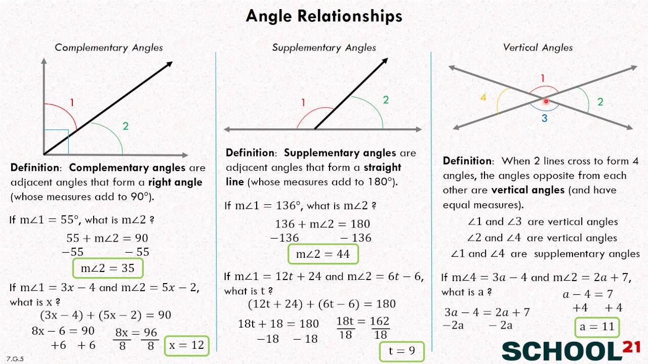 hight resolution of Angle Relationships 1 (7.G.5) - YouTube