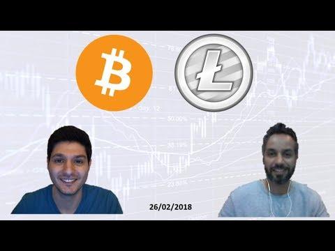 Bitcoin and Market Analysis - تحليل للسوق والبيتكوين