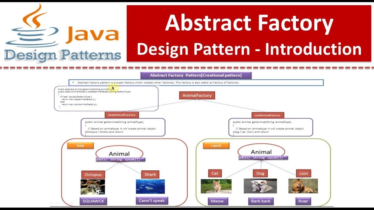 abstract factory design pattern - introduction
