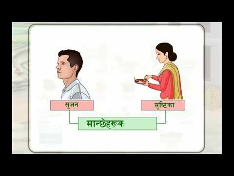 नाम - नेपाली साधारण व्याकरण | कक्षा १
