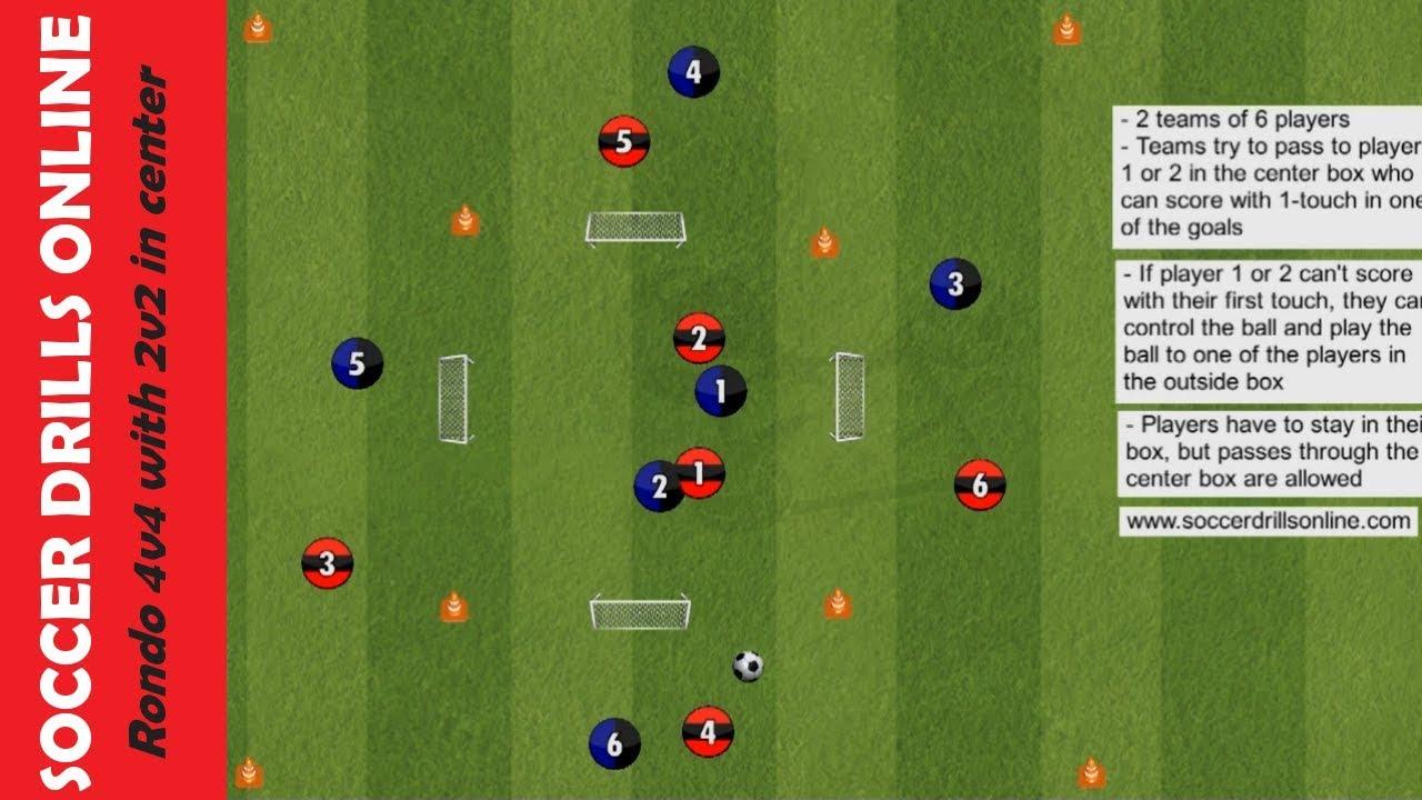 Possession game 4v4 with 2v2 in center box | Soccer Drills Online ...