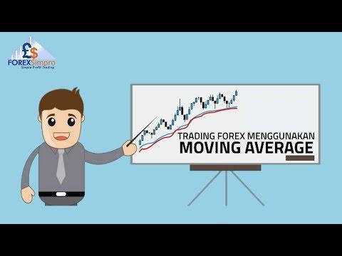 teknik-trading-forex-sederhana-menggunakan-moving-average