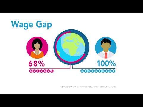 Empower Girls Around the World with Career Girls