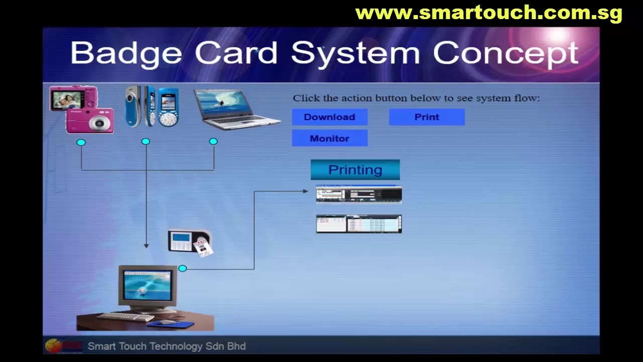 ID card software demo integrated with BCA EPSS and Visitor Management  software