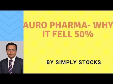 Aurobindo Pharma In A Complete Disarray. Down 50%, What Needs To Be Done Now?
