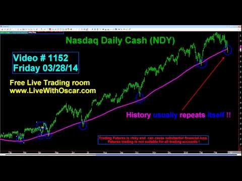 "#1152 03/28/2014 Oscar Carboni says ""Time to sidestep Nasdaq!"""