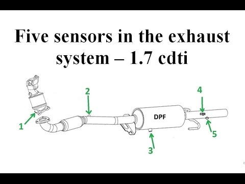 Five sensors in the exhaust system  17 cdti     Opel