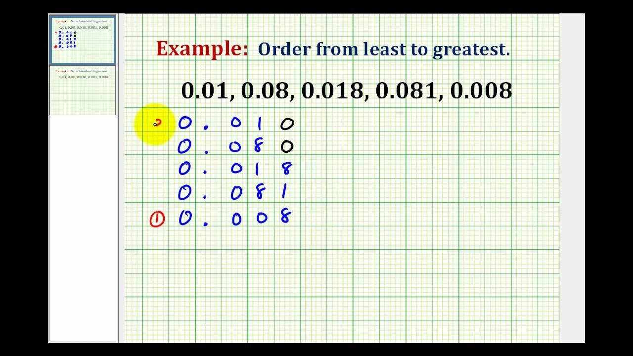 Example 1 Ordering Decimals from Least to Greatest YouTube – Ordering Decimals from Least to Greatest Worksheet
