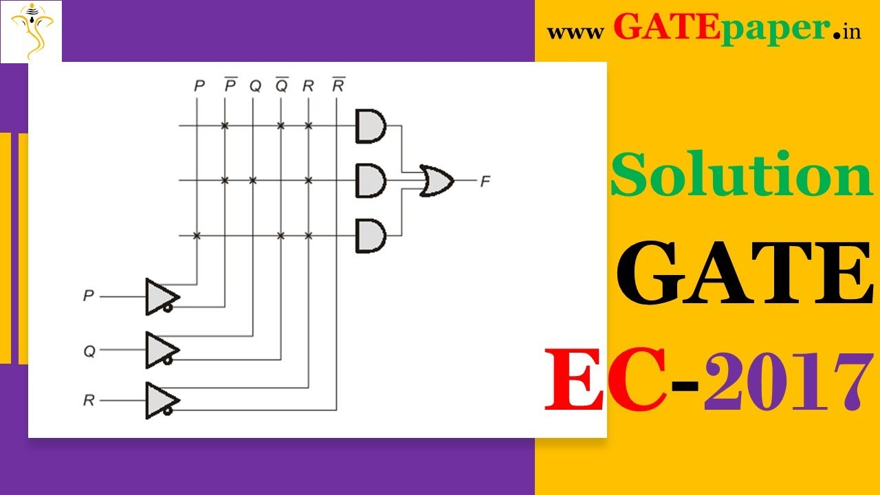 gate 2017 boolean expression realized by given pla [ 1280 x 720 Pixel ]