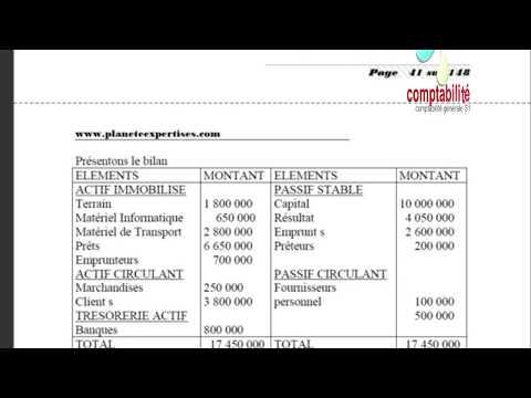 """Exercice comptabilité générale s1 """" Application bilan, journal, grand livre, balance et bilan final"""