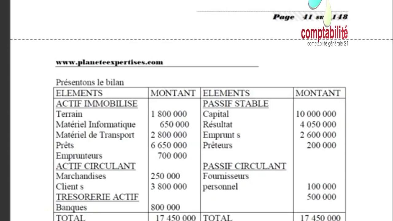 Exercice Comptabilite Generale S1 Application Bilan Journal Grand Livre Balance Et Bilan Final