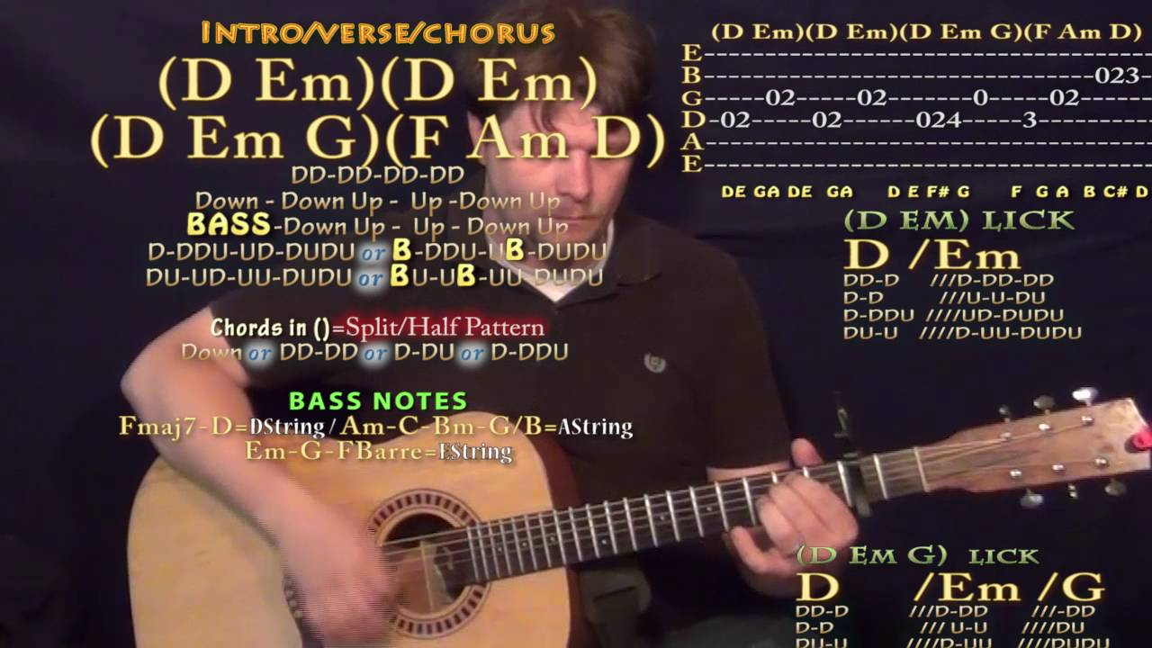 No Problem Chance The Rapper Guitar Lesson Chord Chart Capo 2nd