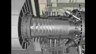 Funionamiento compresor Axial