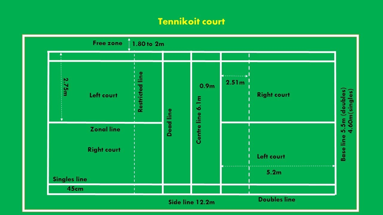 Measurement Of Tennis Court With Diagram House Wiring Diagrams For Lights Tennkoit Easy Marking Plan - Youtube